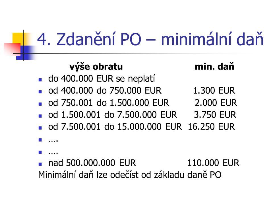 4. Zdanění PO – minimální daň výše obratu min.