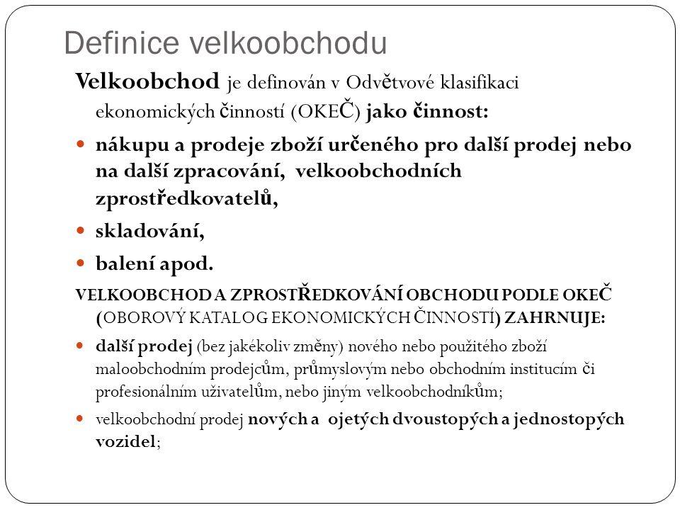 Příklady Carrefour