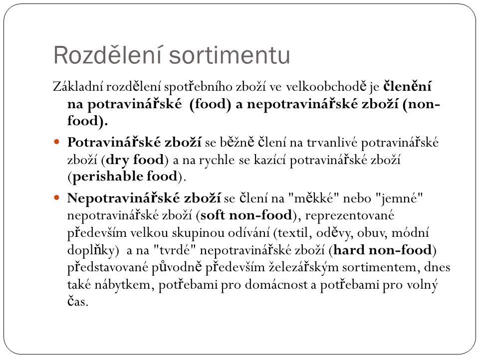 Rozdělení sortimentu Základní rozd ě lení spot ř ebního zboží ve velkoobchod ě je č len ě ní na potraviná ř ské (food) a nepotraviná ř ské zboží (non- food).