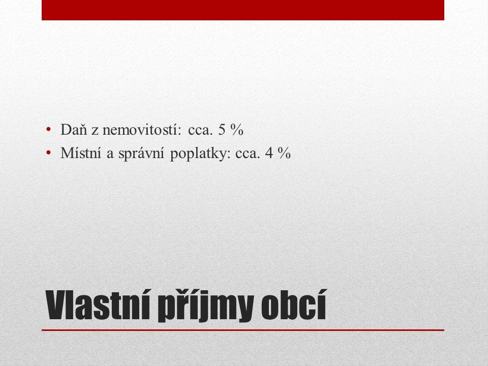 Vlastní příjmy obcí Daň z nemovitostí: cca. 5 % Místní a správní poplatky: cca. 4 %