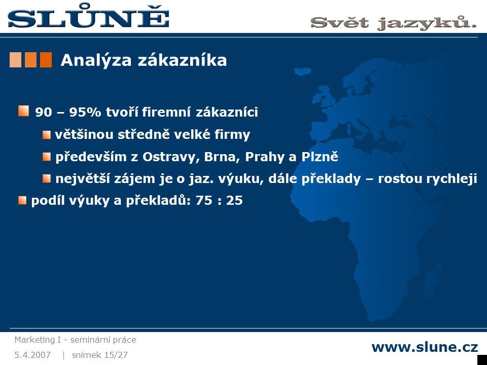 5.4.2007 Marketing I - seminární práce snímek 15/27 www.slune.cz Analýza zákazníka 90 – 95% tvoří firemní zákazníci většinou středně velké firmy především z Ostravy, Brna, Prahy a Plzně největší zájem je o jaz.