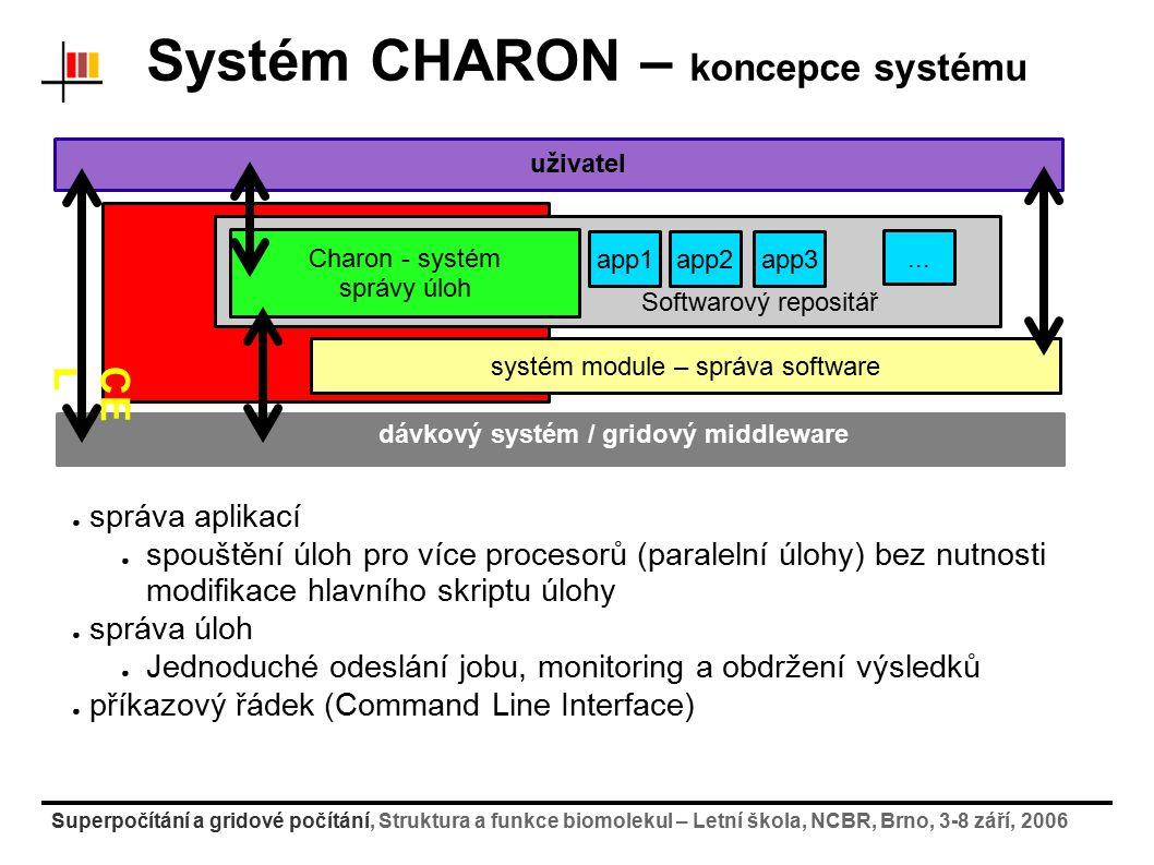 Superpočítání a gridové počítání, Struktura a funkce biomolekul – Letní škola, NCBR, Brno, 3-8 září, 2006 Systém CHARON – koncepce systému dávkový systém / gridový middleware CE L systém module – správa software uživatel Softwarový repositář app1app2app3...
