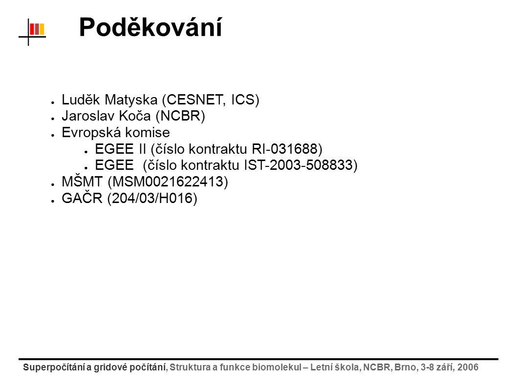 Superpočítání a gridové počítání, Struktura a funkce biomolekul – Letní škola, NCBR, Brno, 3-8 září, 2006 Poděkování ● Luděk Matyska (CESNET, ICS) ● Jaroslav Koča (NCBR) ● Evropská komise ● EGEE II (číslo kontraktu RI-031688) ● EGEE (číslo kontraktu IST-2003-508833) ● MŠMT (MSM0021622413) ● GAČR (204/03/H016)