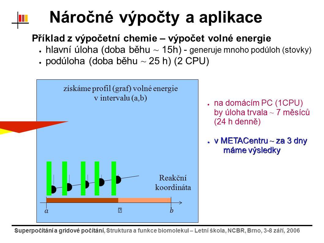 Superpočítání a gridové počítání, Struktura a funkce biomolekul – Letní škola, NCBR, Brno, 3-8 září, 2006 Náročné výpočty a aplikace Příklad z výpočetní chemie – výpočet volné energie ● hlavní úloha (doba běhu ~ 15h) - generuje mnoho podúloh (stovky) ● podúloha (doba běhu ~ 25 h) (2 CPU) získáme profil (graf) volné energie v intervalu (a,b) Reakční koordináta ● na domácím PC (1CPU) by úloha trvala ~ 7 měsíců (24 h denně) ● v METACentru ~ za 3 dny máme výsledky máme výsledky