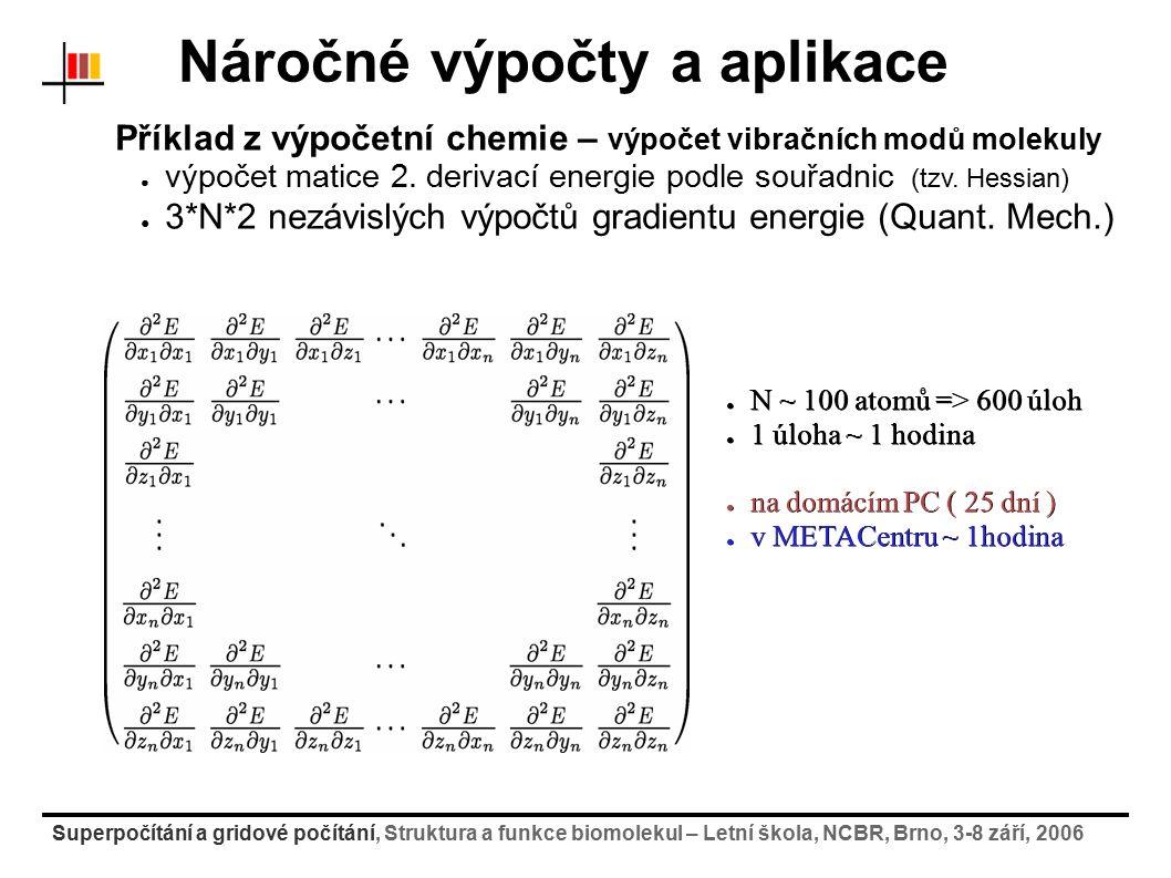 Superpočítání a gridové počítání, Struktura a funkce biomolekul – Letní škola, NCBR, Brno, 3-8 září, 2006 Náročné výpočty a aplikace Příklad z výpočetní chemie – výpočet vibračních modů molekuly ● výpočet matice 2.