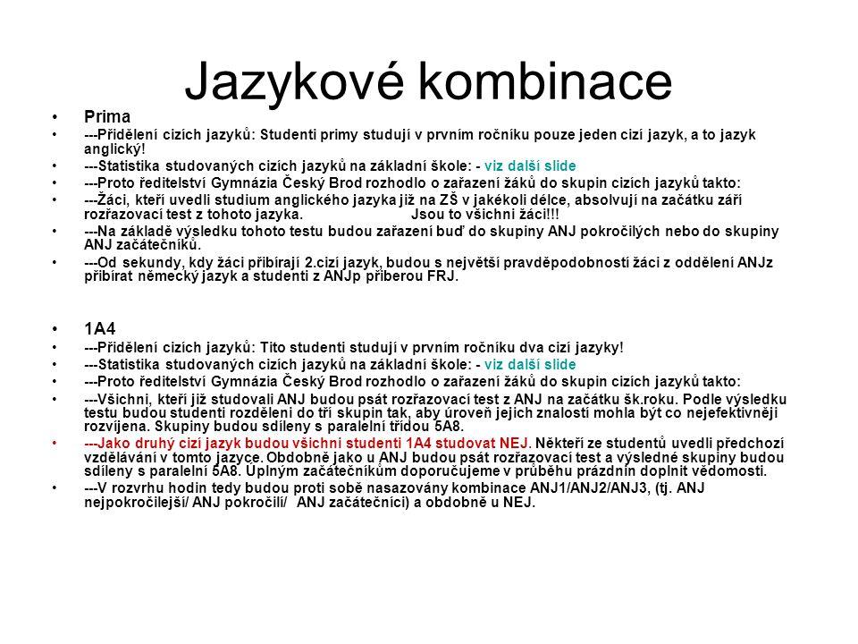 http://bakalari.gcbrod.cz/bakaweb/ login.aspx Přístupové údaje budou vygenerovány na začátku školního roku a distribuovány v průběhu měsíce října k rodičům.