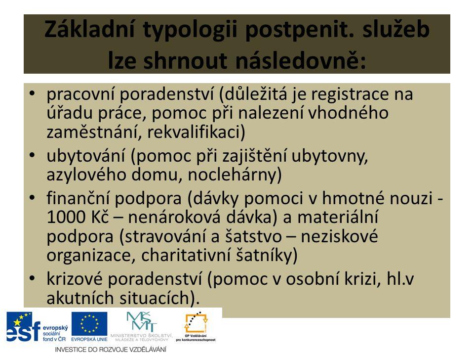 Základní typologii postpenit.