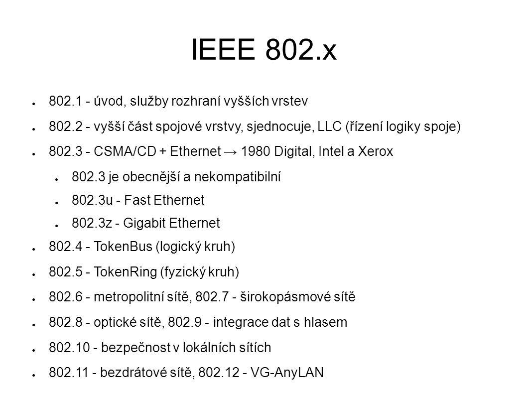 IEEE 802.x ● 802.1 - úvod, služby rozhraní vyšších vrstev ● 802.2 - vyšší část spojové vrstvy, sjednocuje, LLC (řízení logiky spoje) ● 802.3 - CSMA/CD + Ethernet → 1980 Digital, Intel a Xerox ● 802.3 je obecnější a nekompatibilní ● 802.3u - Fast Ethernet ● 802.3z - Gigabit Ethernet ● 802.4 - TokenBus (logický kruh) ● 802.5 - TokenRing (fyzický kruh) ● 802.6 - metropolitní sítě, 802.7 - širokopásmové sítě ● 802.8 - optické sítě, 802.9 - integrace dat s hlasem ● 802.10 - bezpečnost v lokálních sítích ● 802.11 - bezdrátové sítě, 802.12 - VG-AnyLAN