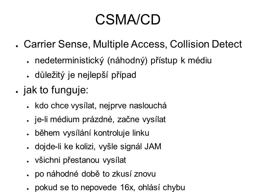 CSMA/CD ● Carrier Sense, Multiple Access, Collision Detect ● nedeterministický (náhodný) přístup k médiu ● důležitý je nejlepší případ ● jak to funguje: ● kdo chce vysílat, nejprve naslouchá ● je-li médium prázdné, začne vysílat ● během vysílání kontroluje linku ● dojde-li ke kolizi, vyšle signál JAM ● všichni přestanou vysílat ● po náhodné době to zkusí znovu ● pokud se to nepovede 16x, ohlásí chybu