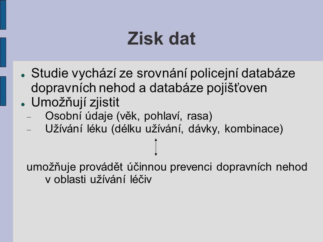 Benzodiazepiny Jedny z nejčastěji předepisovaných psychofarmak, hlavně pro rychlost a specifičnost Látky s účinkem anxiolytickým, sedativním, antikonvulzivním a myorelaxačním I: úzkostné a fobické poruchy, psychická reakce na stres, smíšené úzkostně depresivní poruchy...