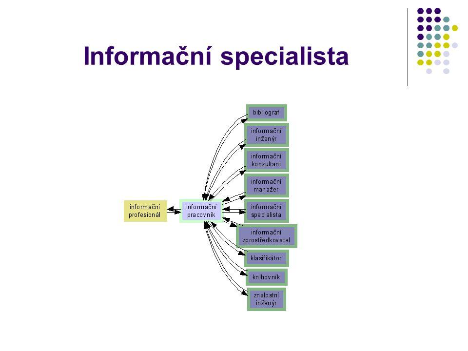 také informační pracovník, informační inženýr, znalostní inženýr Angl.:information expert, information operator Odborný pracovník zaměřující se na specifický obor (např.