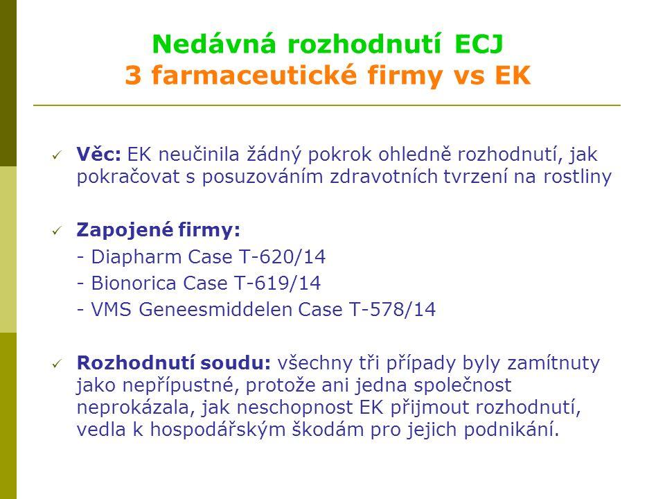 Nedávná rozhodnutí ECJ 3 farmaceutické firmy vs EK Věc: EK neučinila žádný pokrok ohledně rozhodnutí, jak pokračovat s posuzováním zdravotních tvrzení na rostliny Zapojené firmy: - Diapharm Case T ‑ 620/14 - Bionorica Case T ‑ 619/14 - VMS Geneesmiddelen Case T-578/14 Rozhodnutí soudu: všechny tři případy byly zamítnuty jako nepřípustné, protože ani jedna společnost neprokázala, jak neschopnost EK přijmout rozhodnutí, vedla k hospodářským škodám pro jejich podnikání.