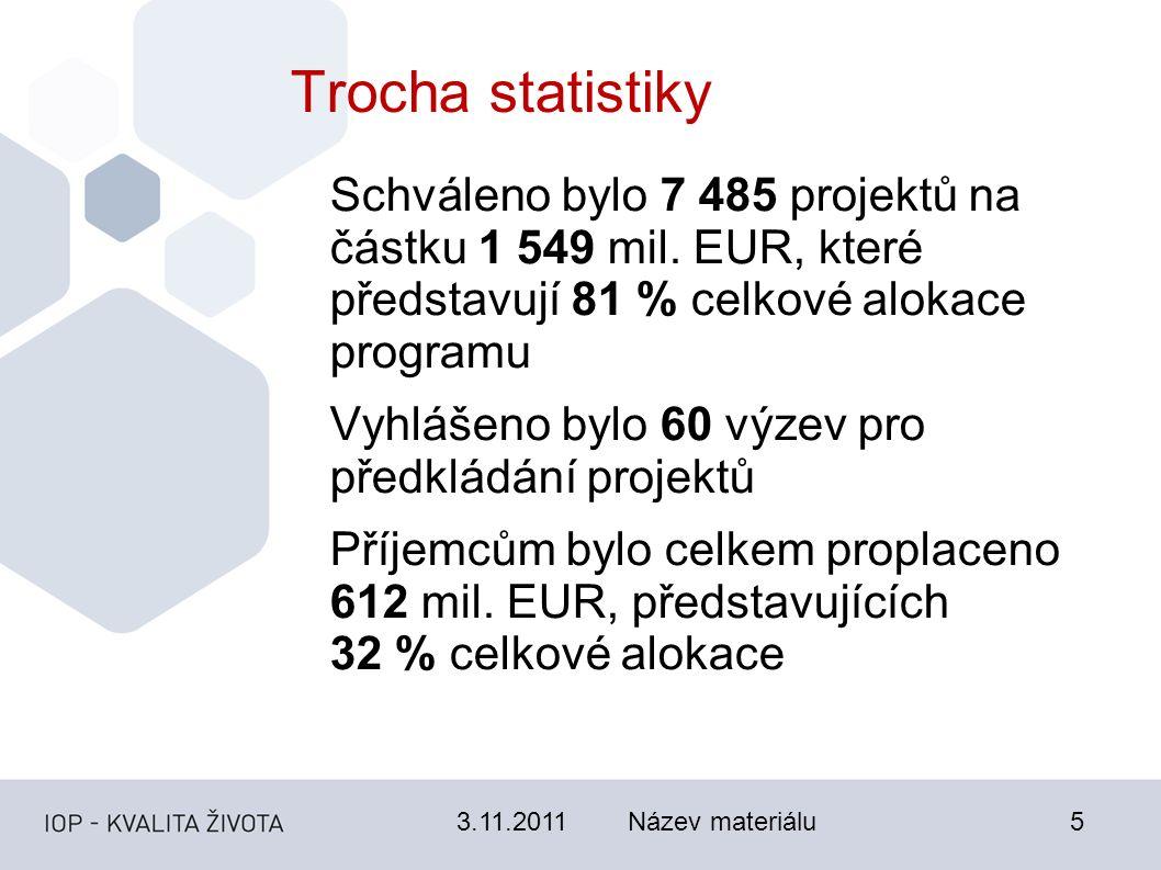 3.11.2011Název materiálu5 Trocha statistiky Schváleno bylo 7 485 projektů na částku 1 549 mil.