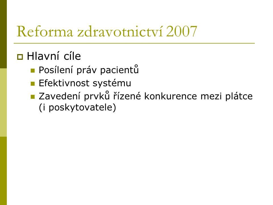 Reforma zdravotnictví 2007  Hlavní cíle Posílení práv pacientů Efektivnost systému Zavedení prvků řízené konkurence mezi plátce (i poskytovatele)