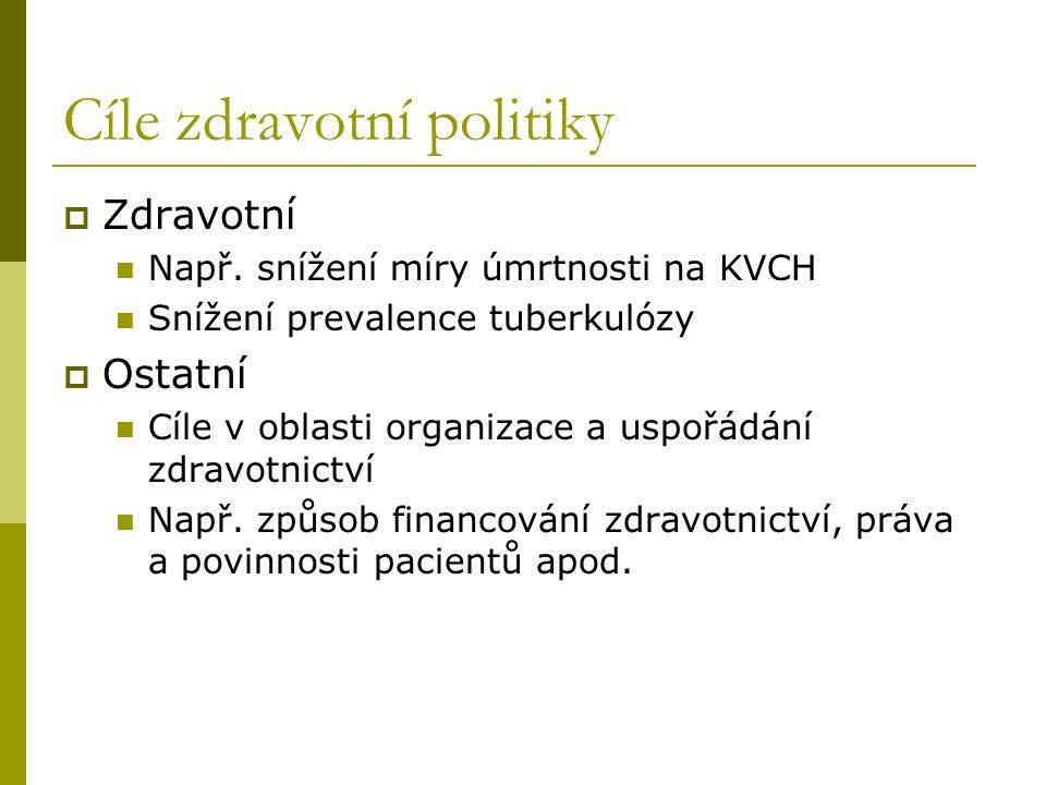 Cíle zdravotní politiky  Zdravotní Např.