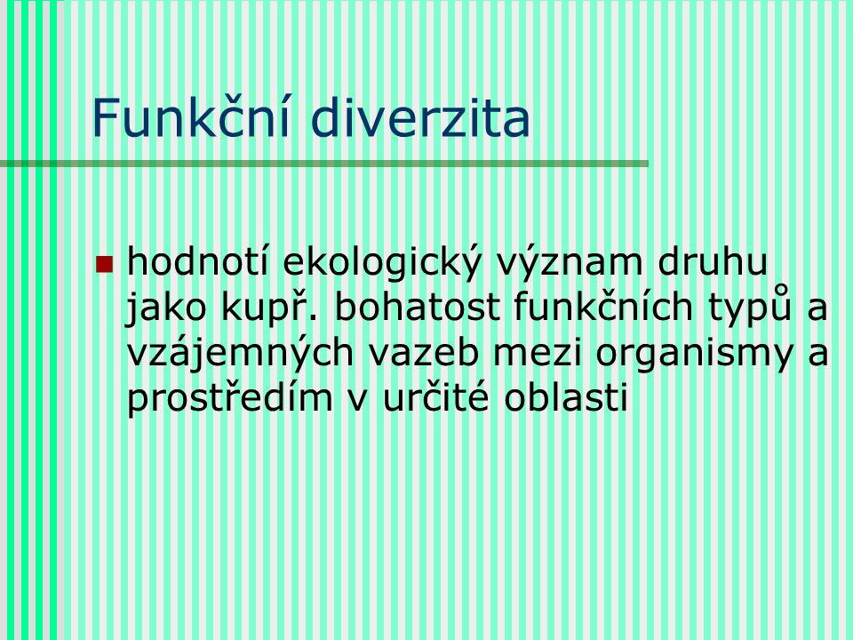Funkční diverzita hodnotí ekologický význam druhu jako kupř. bohatost funkčních typů a vzájemných vazeb mezi organismy a prostředím v určité oblasti