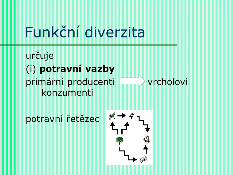 Funkční diverzita určuje (i) potravní vazby primární producenti vrcholoví konzumenti potravní řetězec