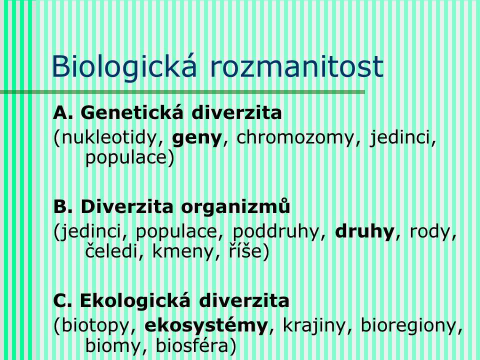 Genetická diverzita Nejlépe známa u modelových druhů molekulární biologie (Escheria coli) u plemen hospodářských a domácích zvířat a odrůd a kultivarů plodin u hospodářsky významných dřevin u hospodářsky významných mořských ryb Naše znalosti genetické diverzity planě rostoucích rostlin a volně žijících živočichů zůstávají značně omezené