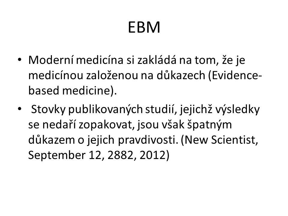 EBM Moderní medicína si zakládá na tom, že je medicínou založenou na důkazech (Evidence- based medicine). Stovky publikovaných studií, jejichž výsledk
