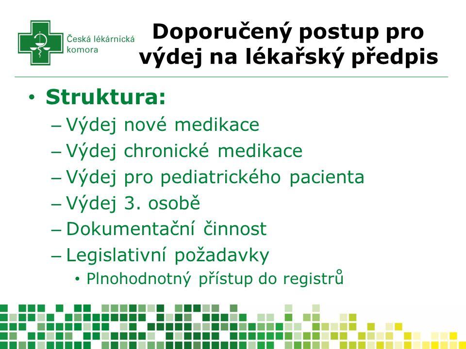 Doporučený postup pro výdej na lékařský předpis Struktura: – Výdej nové medikace – Výdej chronické medikace – Výdej pro pediatrického pacienta – Výdej 3.