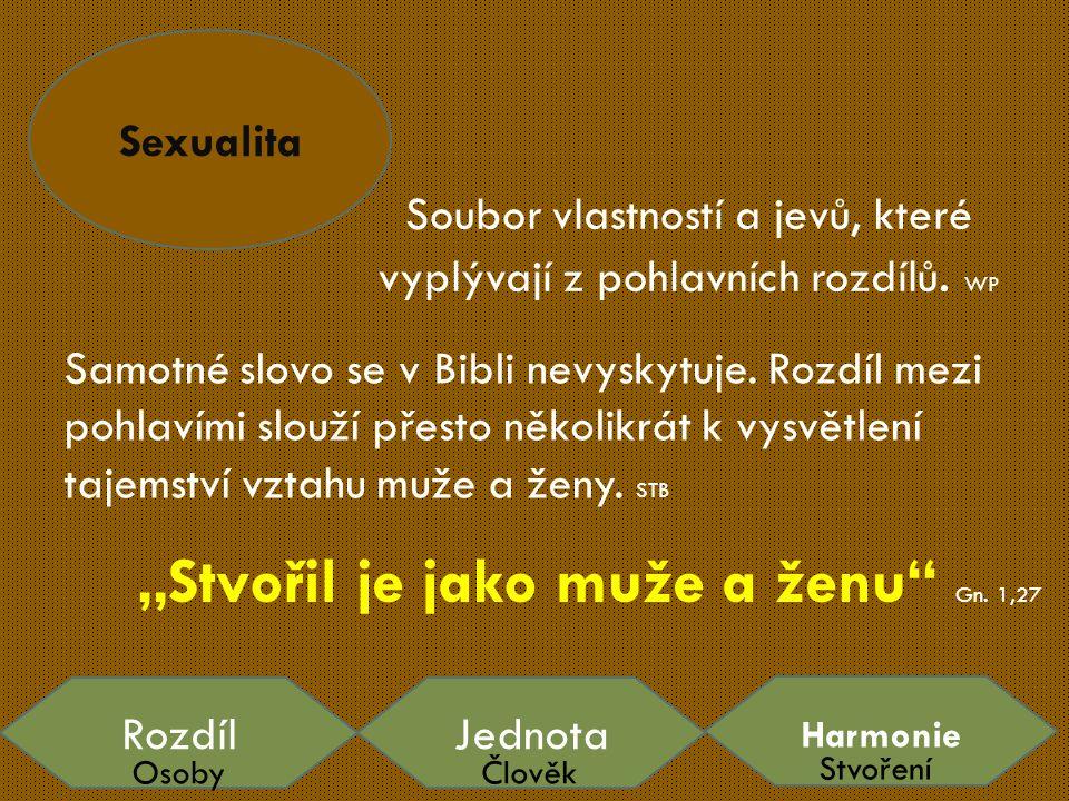 Sexualita Soubor vlastností a jevů, které vyplývají z pohlavních rozdílů.