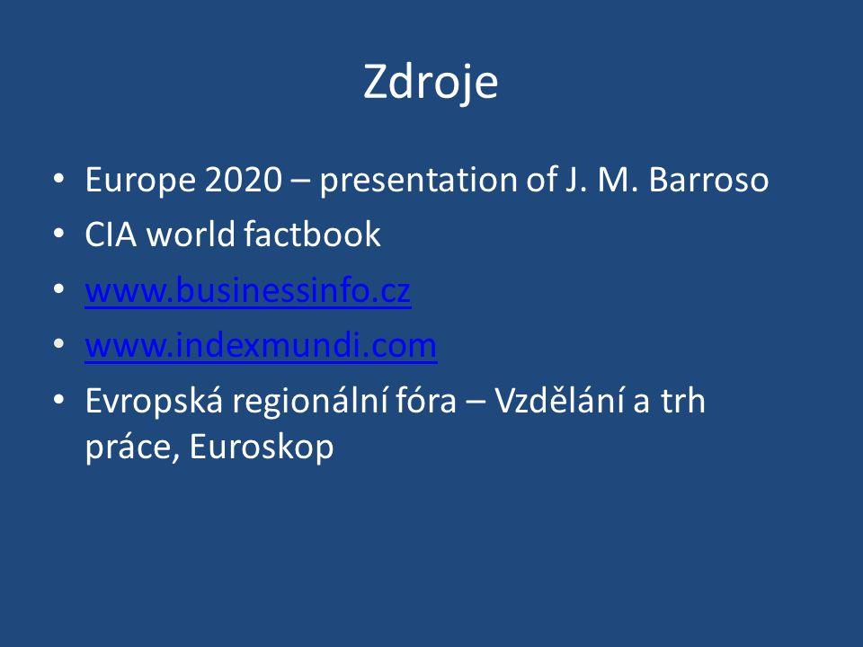 Zdroje Europe 2020 – presentation of J. M.