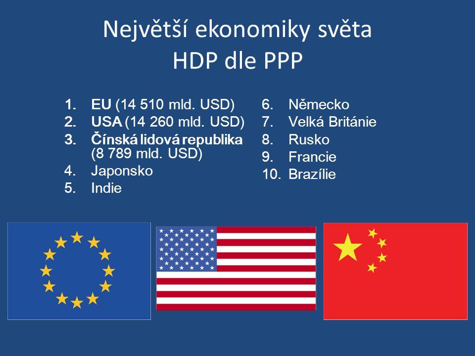 Vývoj HDP v posledních letech Hrubý domácí produkt = souhrn finálních statků a služeb v určité ekonomice vytvořených za jeden rok HDP v paritě kupní síly = poskytuje relevantnější informace pro porovnávání jednotlivých ekonomik HDP/obyvatele v paritě kupní síly = HDP v PPP vyděleno počtem obyvatel dané země.