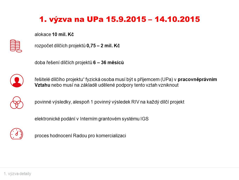 1. výzva na UPa 15.9.2015 – 14.10.2015 1. výzva detaily alokace 10 mil. Kč rozpočet dílčích projektů 0,75 – 2 mil. Kč doba řešení dílčích projektů 6 –