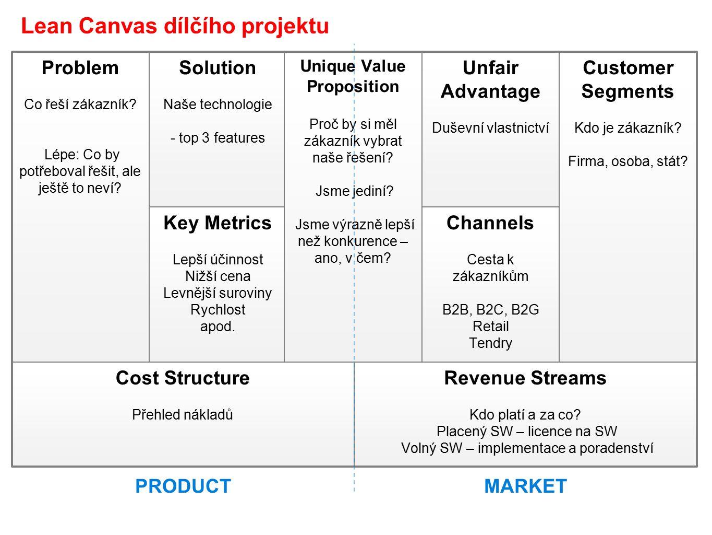 Lean Canvas dílčího projektu Cost Structure Přehled nákladů Revenue Streams Kdo platí a za co? Placený SW – licence na SW Volný SW – implementace a po