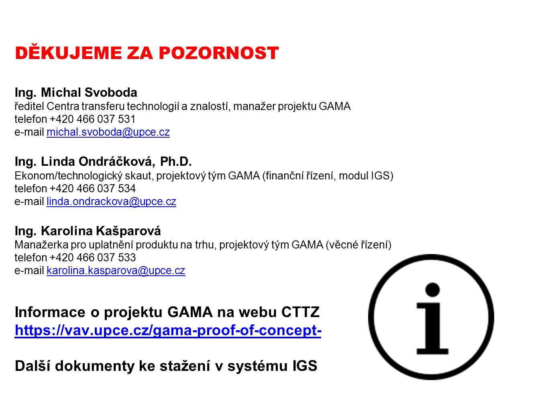 DĚKUJEME ZA POZORNOST Ing. Michal Svoboda ředitel Centra transferu technologií a znalostí, manažer projektu GAMA telefon +420 466 037 531 e-mail micha