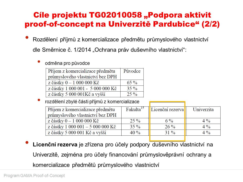 """Cíle projektu TG02010058 """"Podpora aktivit proof-of-concept na Univerzitě Pardubice (2/2) Program GAMA Proof-of-Concept Rozdělení příjmů z komercializace předmětu průmyslového vlastnictví dle Směrnice č."""