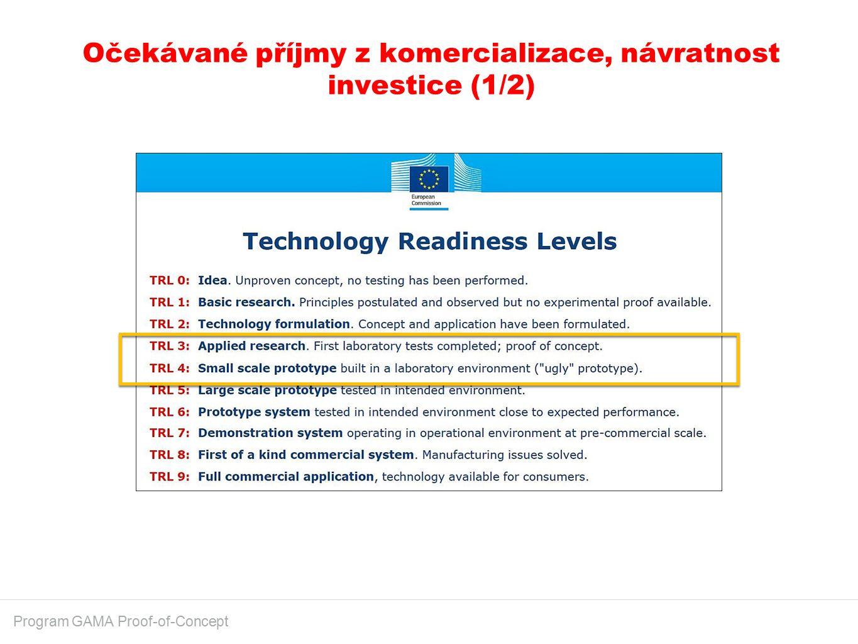 Očekávané příjmy z komercializace, návratnost investice (1/2) Program GAMA Proof-of-Concept