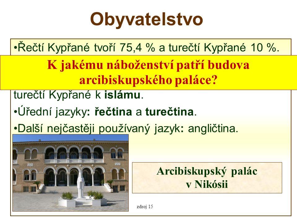 Obyvatelstvo Řečtí Kypřané tvoří 75,4 % a turečtí Kypřané 10 %.