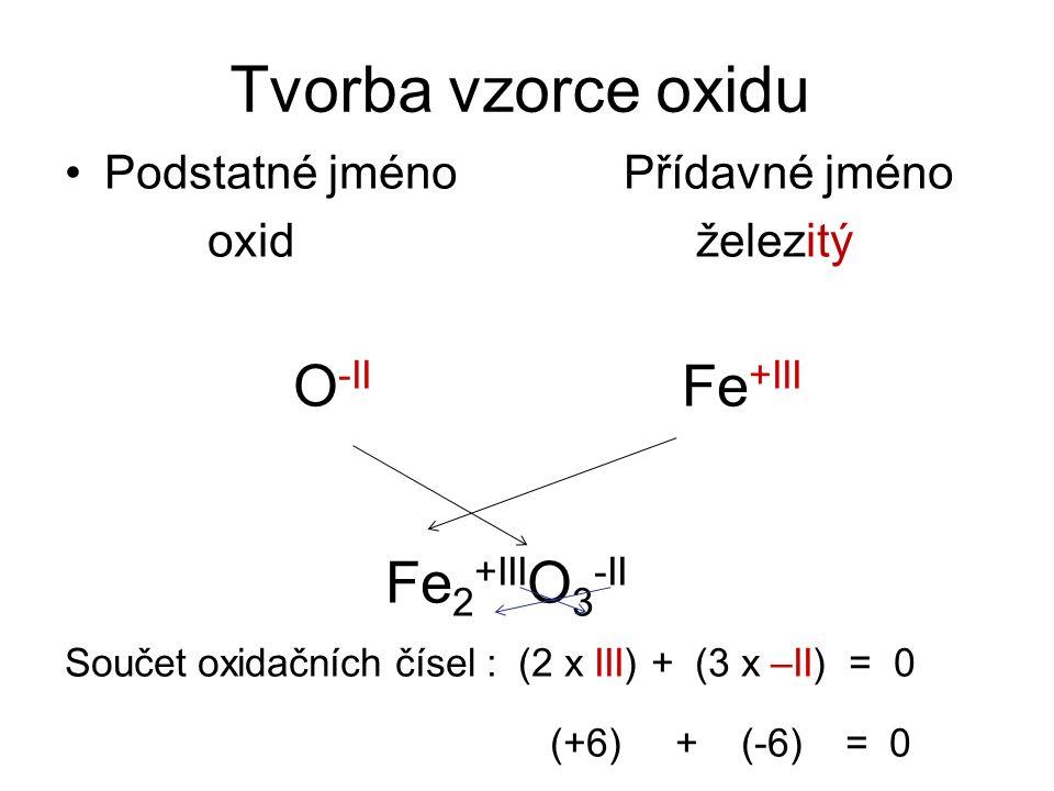 Tvorba vzorce oxidu Podstatné jméno Přídavné jméno oxid železitý O -II Fe +III Fe 2 +III O 3 -II Součet oxidačních čísel : (2 x III) + (3 x –II) = 0 (+6) + (-6) = 0