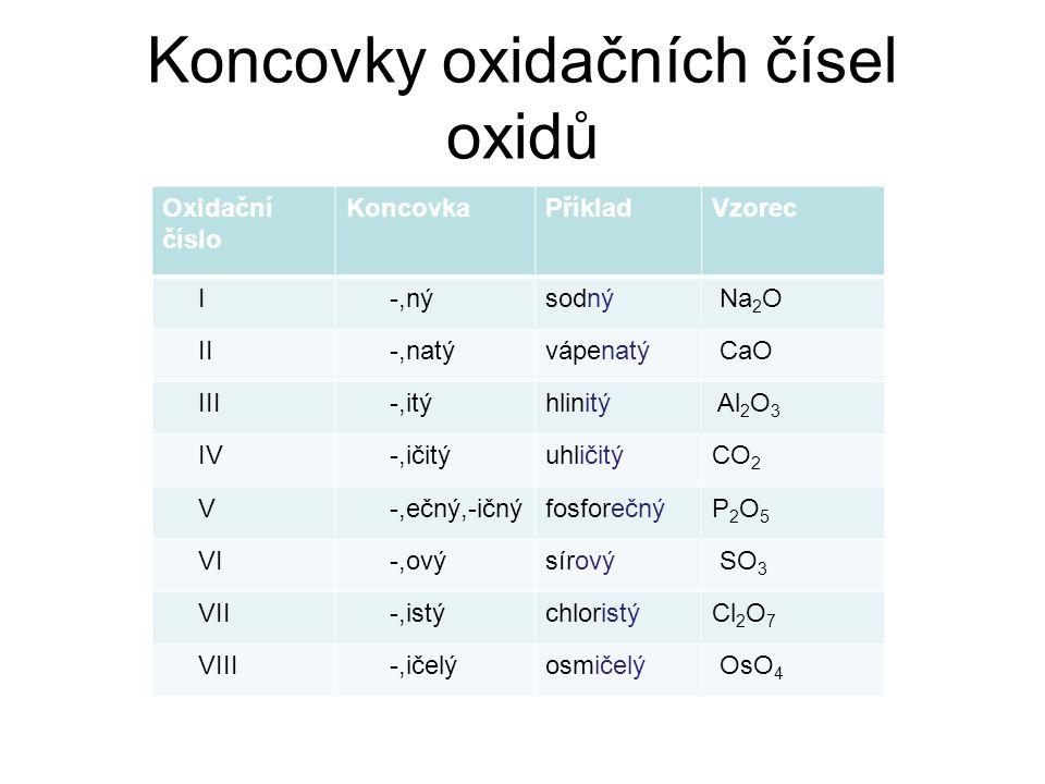 Koncovky oxidačních čísel oxidů Oxidační číslo KoncovkaPříkladVzorec I -,nýsodný Na 2 O II -,natývápenatý CaO III -,itýhlinitý Al 2 O 3 IV -,ičitýuhličitýCO 2 V -,ečný,-ičnýfosforečnýP2O5P2O5 VI -,ovýsírový SO 3 VII -,istýchloristýCl 2 O 7 VIII -,ičelýosmičelý OsO 4