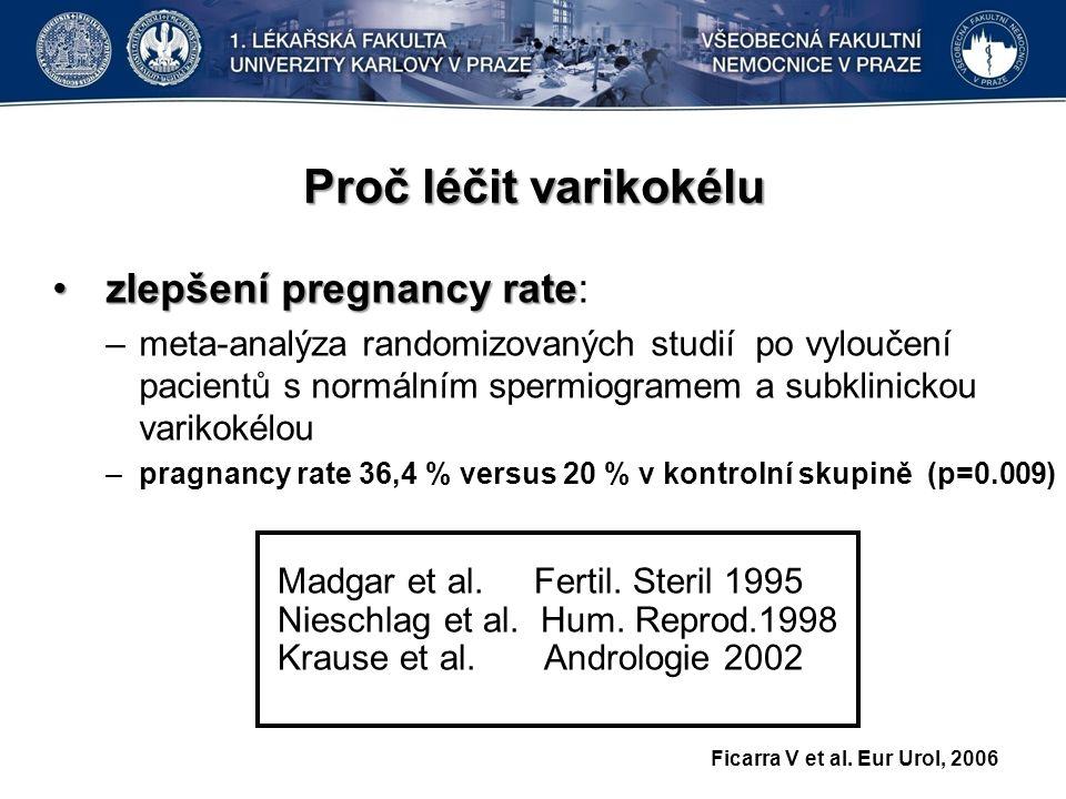 Proč léčit varikokélu zlepšení pregnancy ratezlepšení pregnancy rate: –meta-analýza randomizovaných studií po vyloučení pacientů s normálním spermiogramem a subklinickou varikokélou –pragnancy rate 36,4 % versus 20 % v kontrolní skupině (p=0.009) Madgar et al.