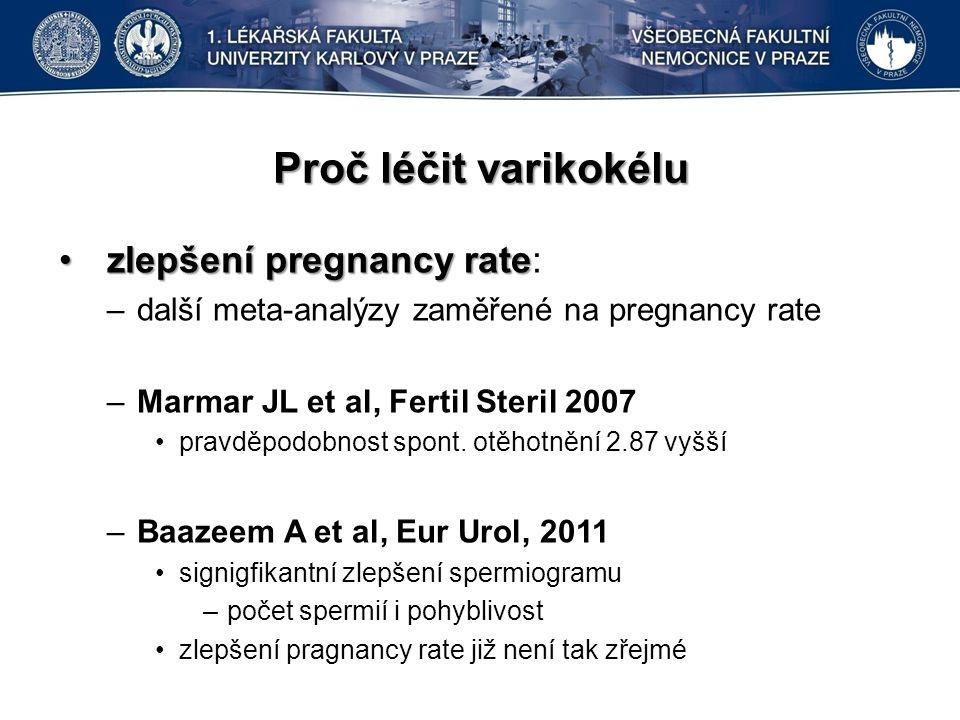 Proč léčit varikokélu zlepšení pregnancy ratezlepšení pregnancy rate: –další meta-analýzy zaměřené na pregnancy rate –Marmar JL et al, Fertil Steril 2007 pravděpodobnost spont.