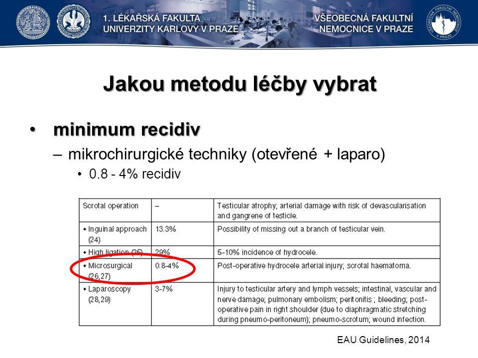 Jakou metodu léčby vybrat minimum recidivminimum recidiv –mikrochirurgické techniky (otevřené + laparo) 0.8 - 4% recidiv EAU Guidelines, 2014