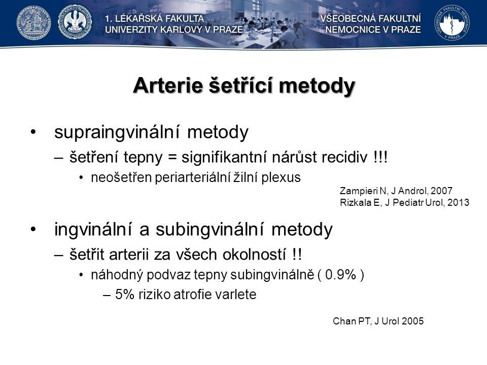 Arterie šetřící metody supraingvinální metody –šetření tepny = signifikantní nárůst recidiv !!.