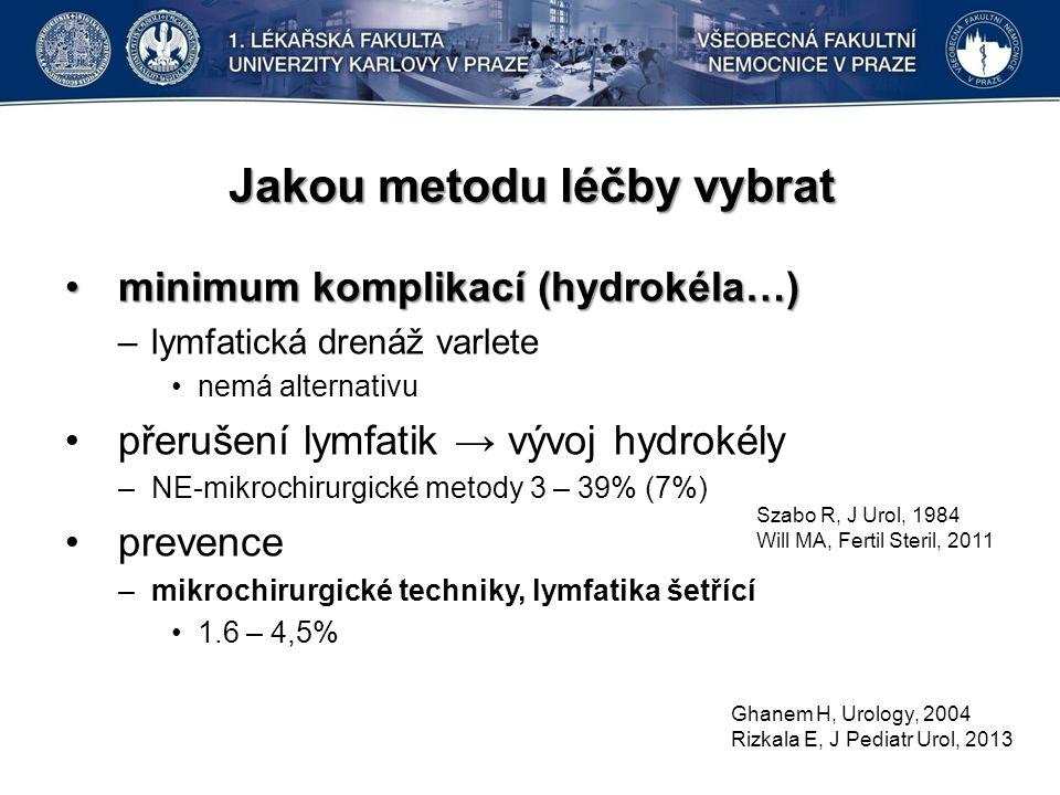 Jakou metodu léčby vybrat minimum komplikací (hydrokéla…)minimum komplikací (hydrokéla…) –lymfatická drenáž varlete nemá alternativu přerušení lymfatik → vývoj hydrokély –NE-mikrochirurgické metody 3 – 39% (7%) prevence –mikrochirurgické techniky, lymfatika šetřící 1.6 – 4,5% Szabo R, J Urol, 1984 Will MA, Fertil Steril, 2011 Ghanem H, Urology, 2004 Rizkala E, J Pediatr Urol, 2013
