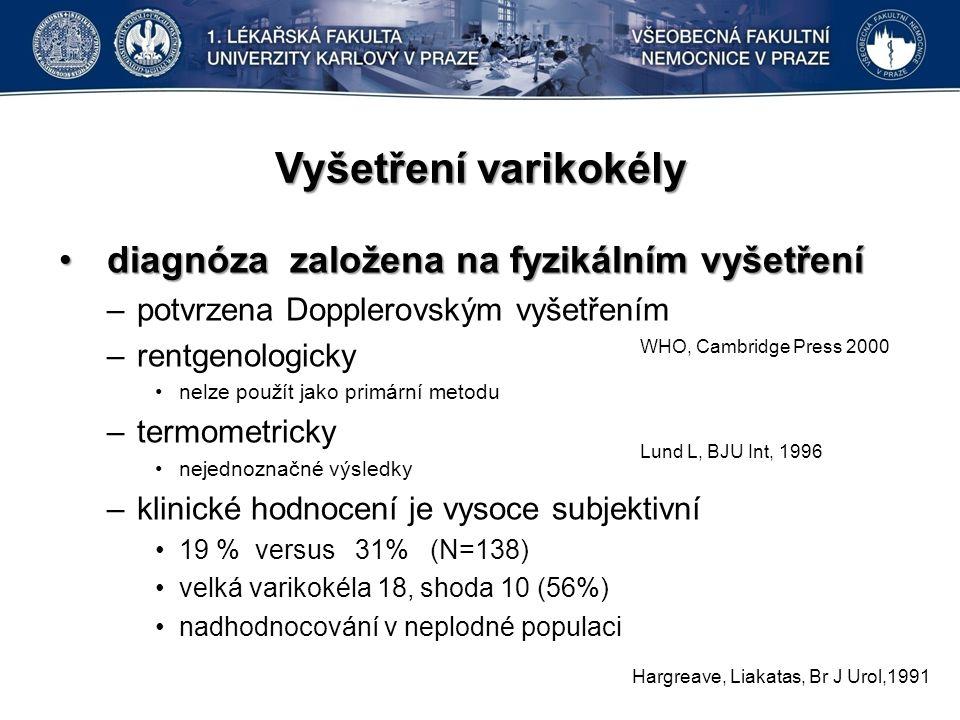 Vyšetření varikokély diagnóza založena na fyzikálním vyšetřenídiagnóza založena na fyzikálním vyšetření –potvrzena Dopplerovským vyšetřením –rentgenologicky nelze použít jako primární metodu –termometricky nejednoznačné výsledky –klinické hodnocení je vysoce subjektivní 19 % versus 31% (N=138) velká varikokéla 18, shoda 10 (56%) nadhodnocování v neplodné populaci Hargreave, Liakatas, Br J Urol,1991 WHO, Cambridge Press 2000 Lund L, BJU Int, 1996