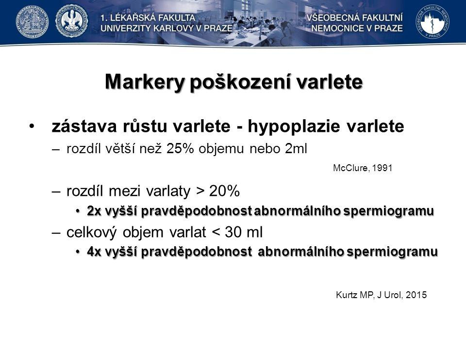 Markery poškození varlete zástava růstu varlete - hypoplazie varlete –rozdíl větší než 25% objemu nebo 2ml –rozdíl mezi varlaty > 20% 2x vyšší pravděpodobnost abnormálního spermiogramu2x vyšší pravděpodobnost abnormálního spermiogramu –celkový objem varlat < 30 ml 4x vyšší pravděpodobnost abnormálního spermiogramu4x vyšší pravděpodobnost abnormálního spermiogramu McClure, 1991 Kurtz MP, J Urol, 2015