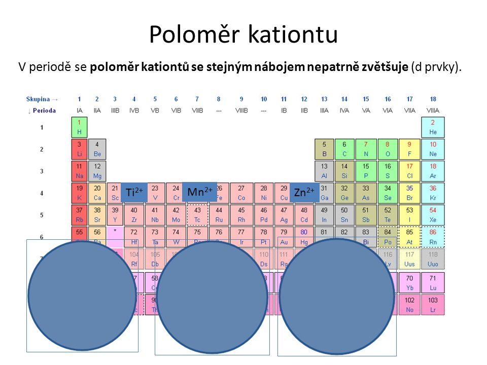 Poloměr kationtu V periodě se poloměr kationtů se stejným nábojem nepatrně zvětšuje (d prvky). Ti 2+ Mn 2+ Zn 2+