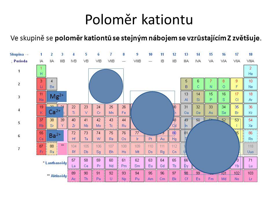 Poloměr kationtu Ve skupině se poloměr kationtů se stejným nábojem se vzrůstajícím Z zvětšuje. Mg 2+ Ca 2+ Ba 2+