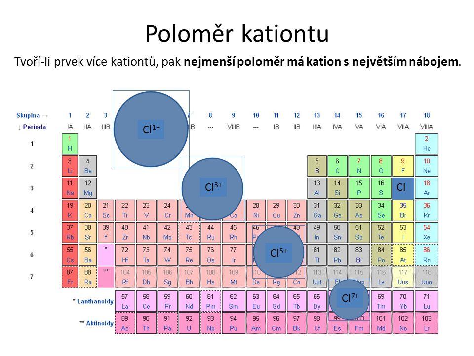 Poloměr kationtu Tvoří-li prvek více kationtů, pak nejmenší poloměr má kation s největším nábojem. Cl Cl 5+ Cl 7+ Cl 3+ Cl 1+