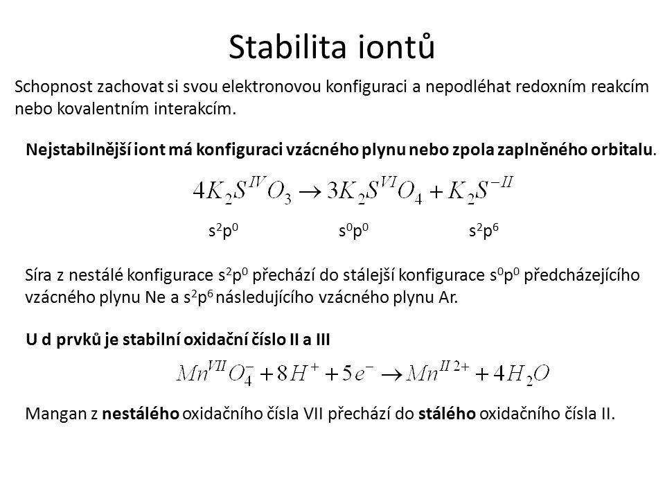 Stabilita iontů Schopnost zachovat si svou elektronovou konfiguraci a nepodléhat redoxním reakcím nebo kovalentním interakcím. Nejstabilnější iont má