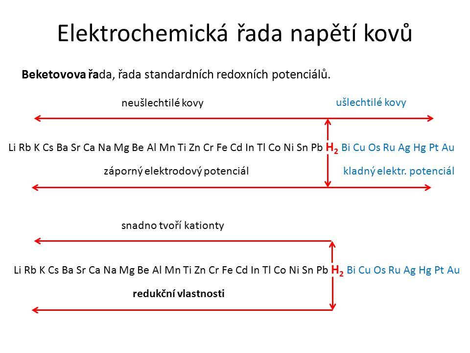 Elektrochemická řada napětí kovů Beketovova řada, řada standardních redoxních potenciálů. Li Rb K Cs Ba Sr Ca Na Mg Be Al Mn Ti Zn Cr Fe Cd In Tl Co N
