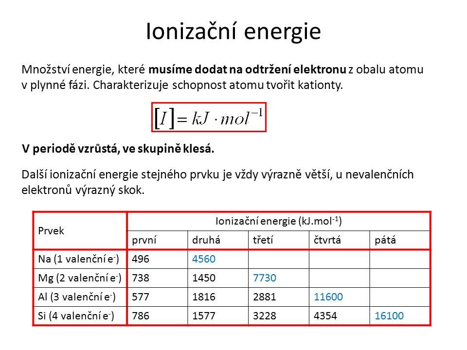 Prvek Ionizační energie (kJ.mol -1 ) prvnídruhátřetíčtvrtápátá Na (1 valenční e - )4964560 Mg (2 valenční e - )73814507730 Al (3 valenční e - )5771816288111600 Si (4 valenční e - )78615773228435416100 Další ionizační energie stejného prvku je vždy výrazně větší, u nevalenčních elektronů výrazný skok.
