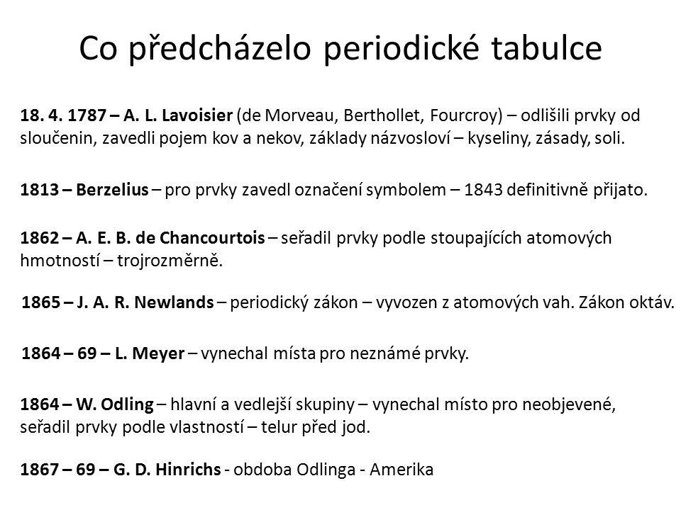Co předcházelo periodické tabulce 18. 4. 1787 – A. L. Lavoisier (de Morveau, Berthollet, Fourcroy) – odlišili prvky od sloučenin, zavedli pojem kov a
