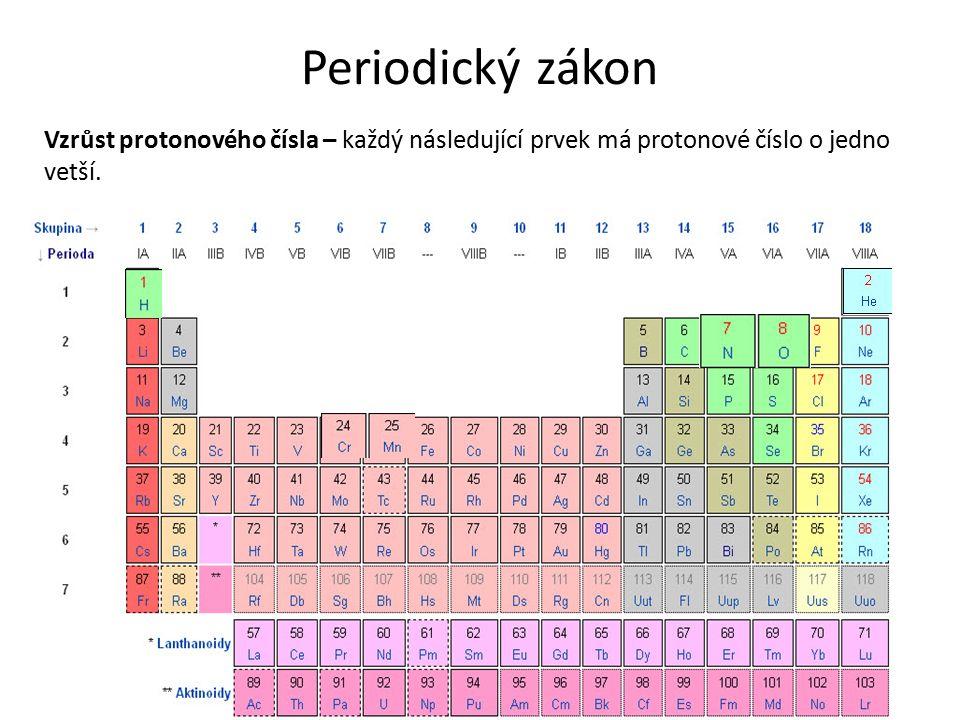 Periodický zákon Vzrůst protonového čísla – každý následující prvek má protonové číslo o jedno vetší.